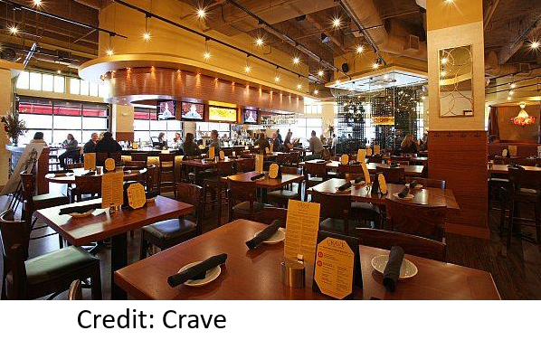 Crave St Louis Park Madison In Mpls